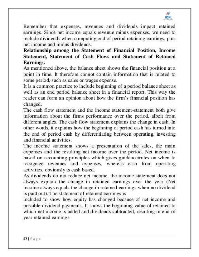 Financial statement analysis at bsnl