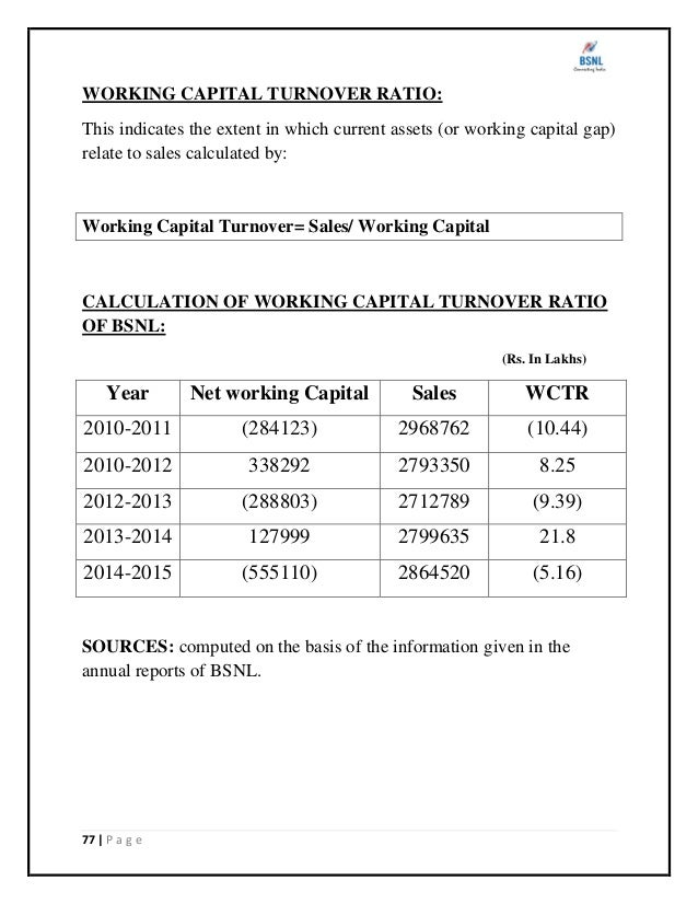 ratio analysis of bsnl and bharti Bharti airtel ratios, financial summary of bharti airtel, bharti airtel, profit & loss, cash flow, ratios, quarterly, half-yearly, yearly financials info of bharti airtel.