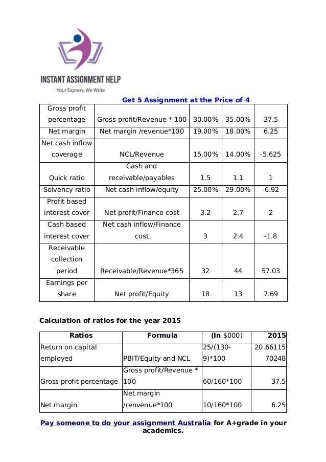 financial analysis assignment 5395 2014 Analyze the company's financial health using ratio analysis & comparisons with competitors and other information (you should perform an analytical review).
