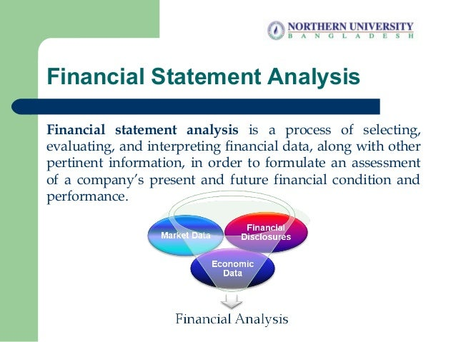 Financial Statement Analysis and Financial Models Slide 2