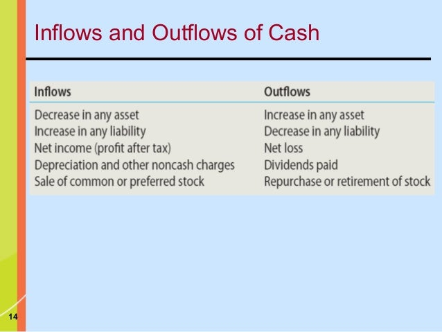 maxi cash company analysis Maxi-cash – what really technical analysis price of maxi-cash has been bearish till last year (2016) would i be vested into this company no fundamentally.