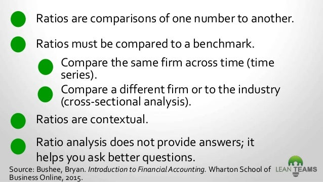 financial statements using appropriate ratios and comparisons Book value of equity per common share = book value of equity for common stock / number of common shares dividend yield annual dividends per common share dividend yield = ------------------------------------------------ market price of common stock per share book value of equity per common share = book value.