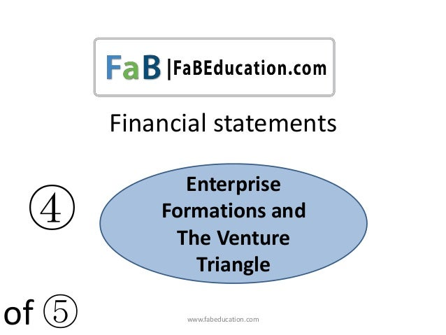 www.fabeducation.com Financial statements ④ Enterprise Formations and The Venture Triangle of ⑤