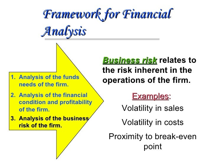Financial statements analysis – Financial Analysis