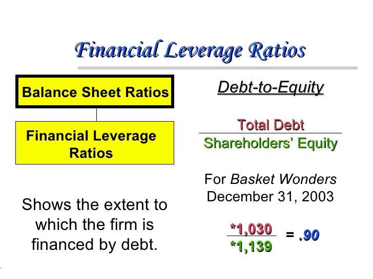 debt and leverage ratio The financial leverage helps to increase profits lets discuss in detail about the formula, assumptions and interpretation of the degree of financial leverage ratio.