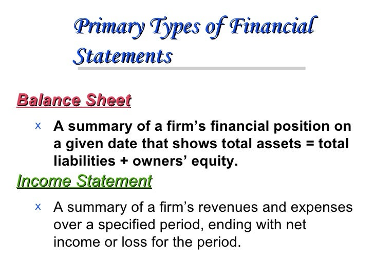 Financial Statement Types. Financial Statement Analysis-Fin621