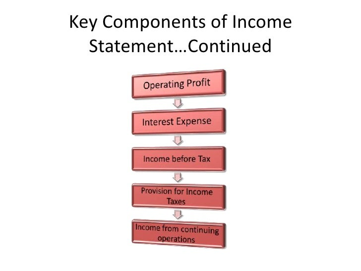 Key Components Of Income Statementu2026  Components Of Income Statement