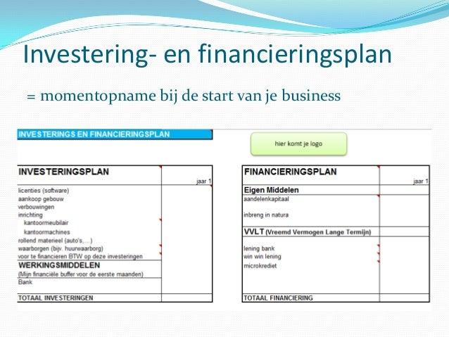 hoe business plan opstellen financieel