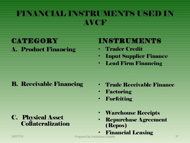 Financing Agricultural And Agro Industrial Development In