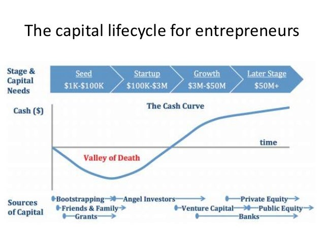 optimal capital budget Failing to consider abandonment and flexibility options probably makes the optimal capital budget too large,  documents similar to ch13 course heroooo.