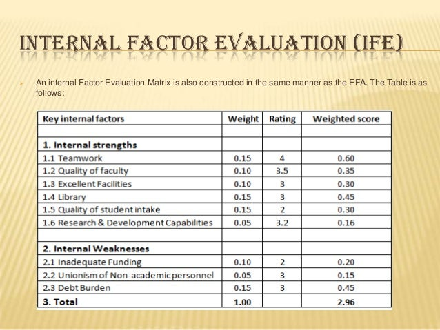 internal factor evaluation matrix for mcdonald s Internal factor evaluation (ife) matrix is a strategy formulation tool which is used to examine the strengths and weaknesses in the functional area of a business.