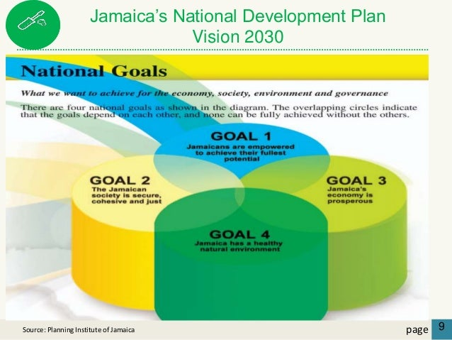 vision 2030 jamaica Private higher education in jamaica: expanding access in  pursuit of vision 2030 chad orlando coates a dissertation submitted to  the.