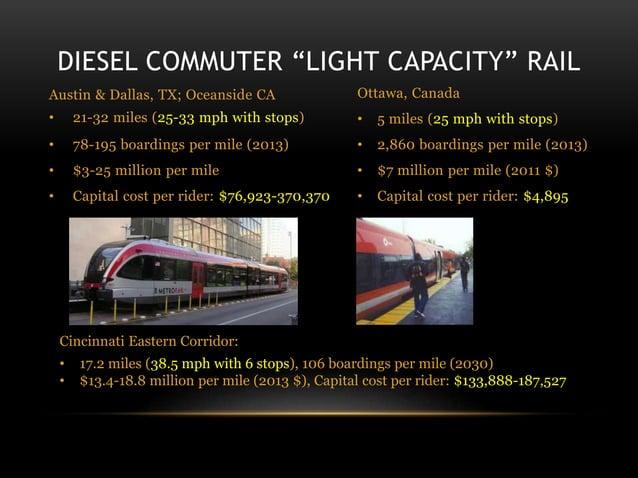 "DIESEL COMMUTER ""LIGHT CAPACITY"" RAIL Austin & Dallas, TX; Oceanside CA • 21-32 miles (25-33 mph with stops) • 78-195 boar..."