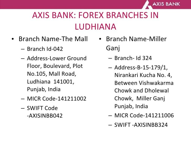 Axis forex branch