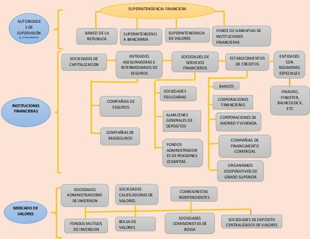 Finanzas. actividad. 3. Slide 2