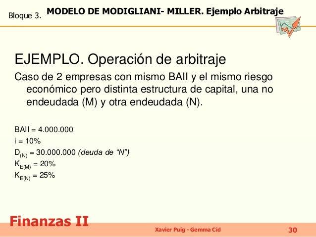 Finanzas Transparencias Bloque Iii Por Xavier Puig Y Gemma Cid