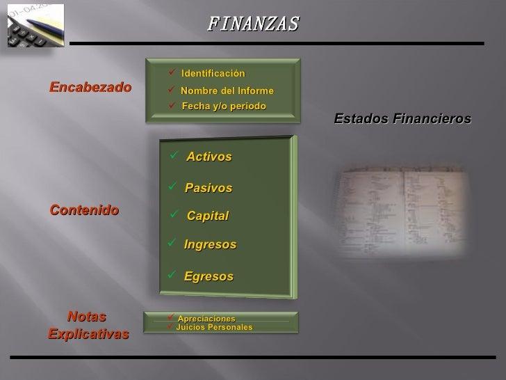FINANZAS Encabezado Contenido Notas  Explicativas <ul><li>Identificación </li></ul><ul><li>Nombre del Informe </li></ul><u...