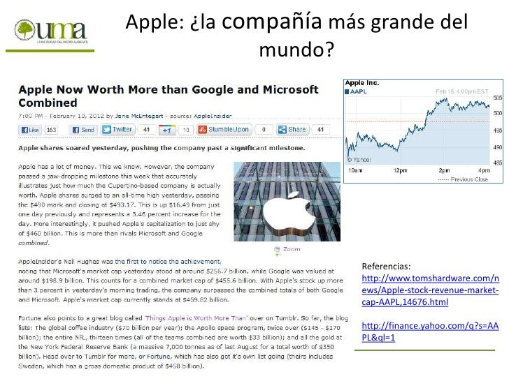 "estados financieros apple This annual report includes forward-looking statements that relate to future events and can be generally identified by phrases containing words such as ""believes."