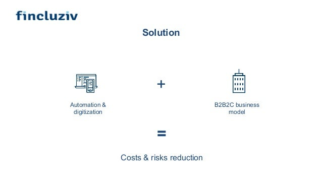 Solution Automation & digitization B2B2C business model Costs & risks reduction + =