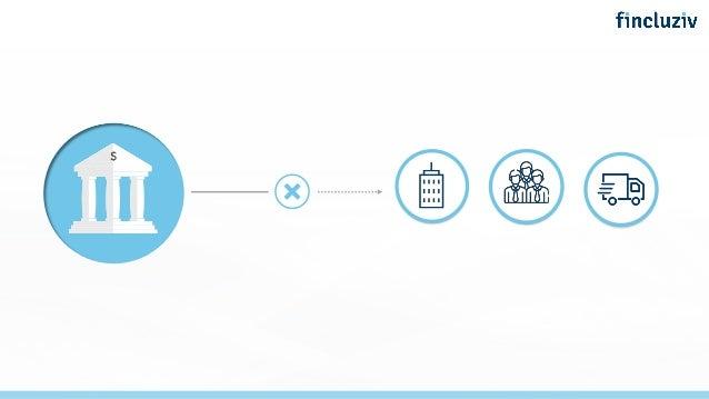Fincluziv reduces costs & risks