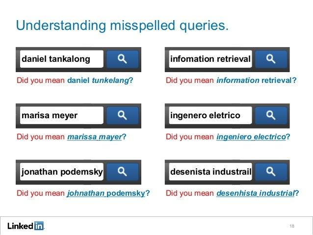 Understanding misspelled queries. 18 daniel tankalong infomation retrieval marisa meyer ingenero eletrico jonathan podemsk...