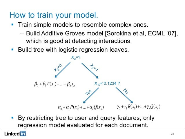 How to train your model. 28 § Train simple models to resemble complex ones. – Build Additive Groves model [Sorokina et ...