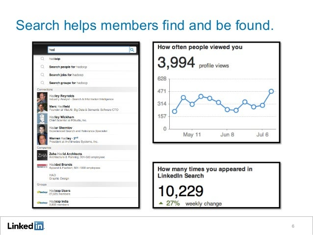 Search helps members find and be found. 6