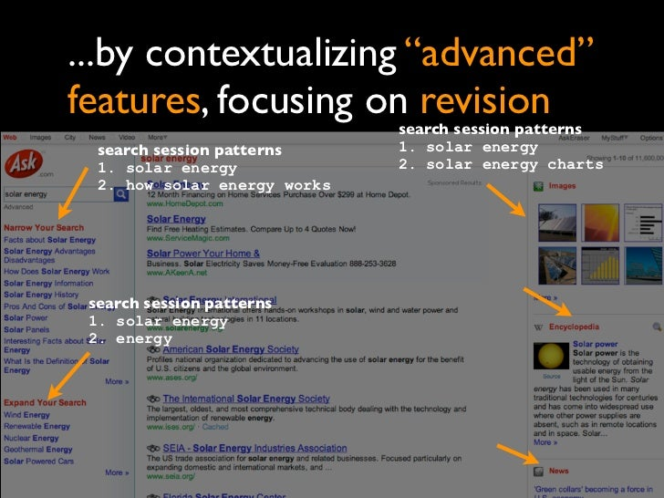 Content objects from productcontent model...and designing specialized search results
