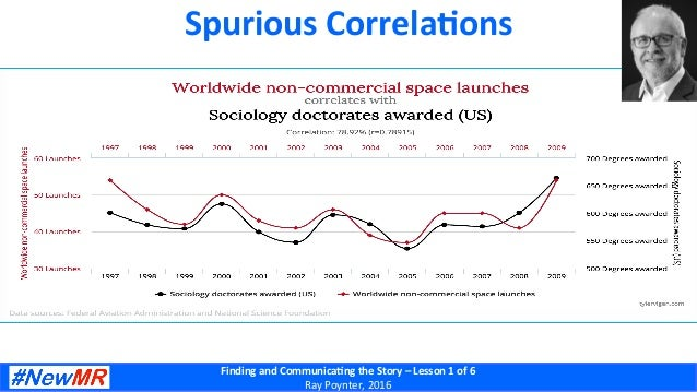 Common stories which comunicate corrective lessons