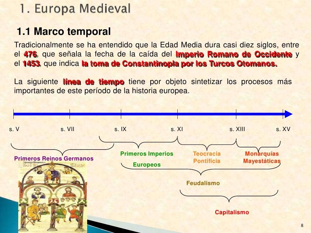 Fin del Mundo Antiguo - Alta Edad Media