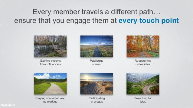 Every member travels a different path…  ensure that you engage them at every touch point  Publishing  content  Researching...