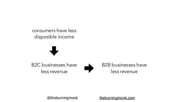 @theburningmonk theburningmonk.com consumers have less disposible income B2C businesses have less revenue B2B businesses h...