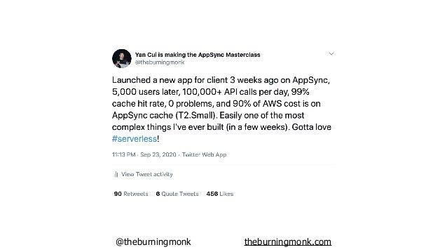 @theburningmonk theburningmonk.com AppSync DynamoDB
