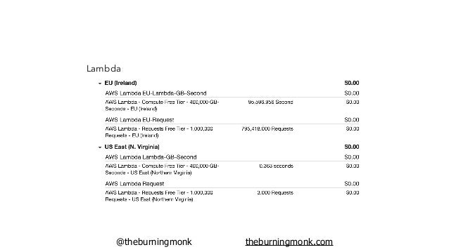 @theburningmonk theburningmonk.com Scalable Robust Performant Cost efficient Agility