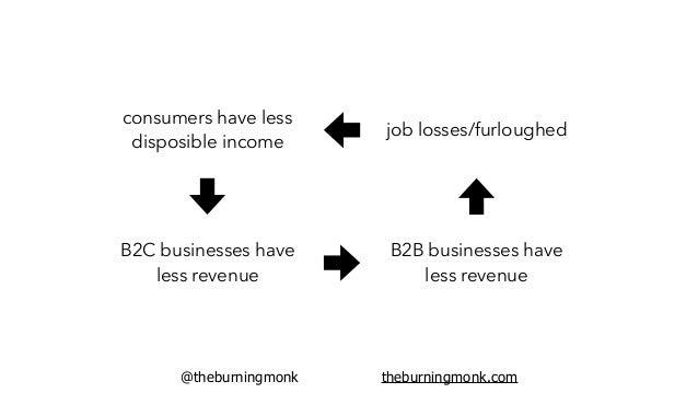 """@theburningmonk theburningmonk.com """"be more agile"""""""