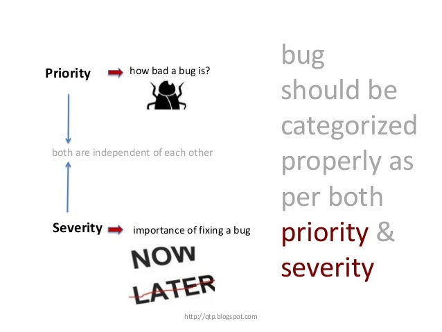 Priority  how bad a bug is?  both are independent of each other  Severity  importance of fixing a bug  http://qtp.blogspot...