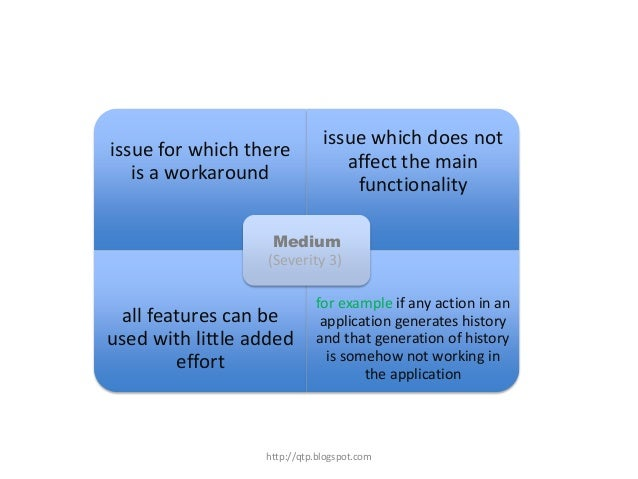 issue for which there is a workaround  issue which does not affect the main functionality  Medium (Severity 3)  all featur...