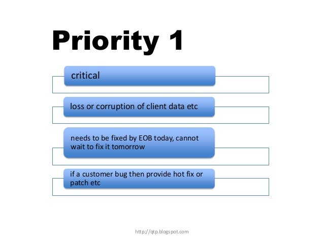 Priority 1 critical loss or corruption of client data etc  needs to be fixed by EOB today, cannot wait to fix it tomorrow ...
