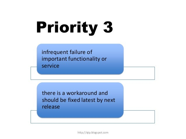 Priority 3 infrequent failure of important functionality or service  there is a workaround and should be fixed latest by n...