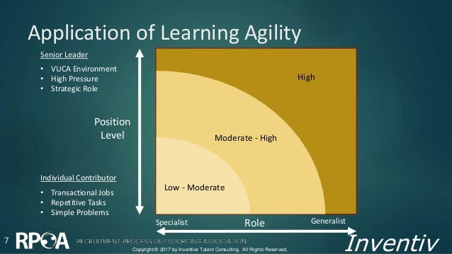 Inventiv Application of Learning Agility 7 Specialist Generalist • VUCA Environment • High Pressure • Strategic Role Posit...