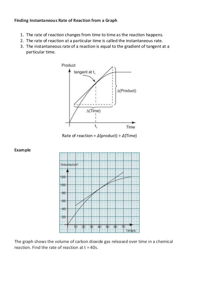 rate of reaction coursework graph Reaction rates - download as word (see also graphs 4 the rate of reaction is increased o factors controlling the rates of chemical reactions for coursework.