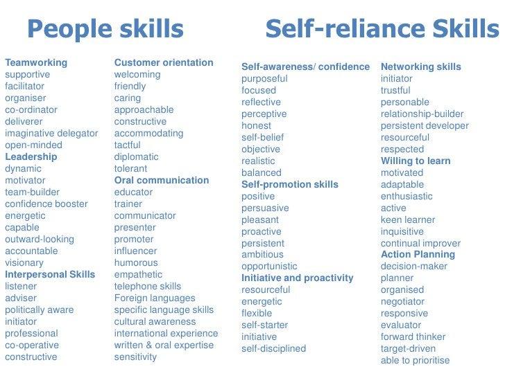 People skills<br />Self-reliance Skills<br />Teamworking<br />supportive <br />facilitatororganiser <br />co-ordinator del...