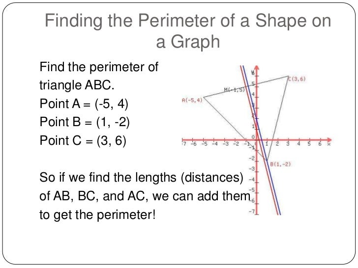 Finding perimeter using distance formula