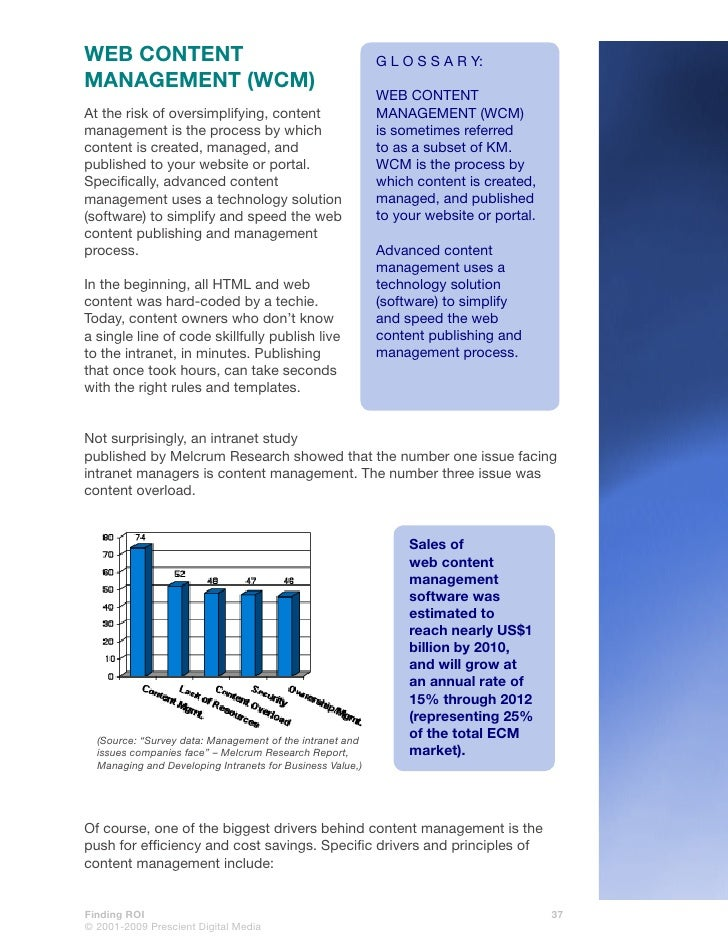 Investment Management Research Paper Starter
