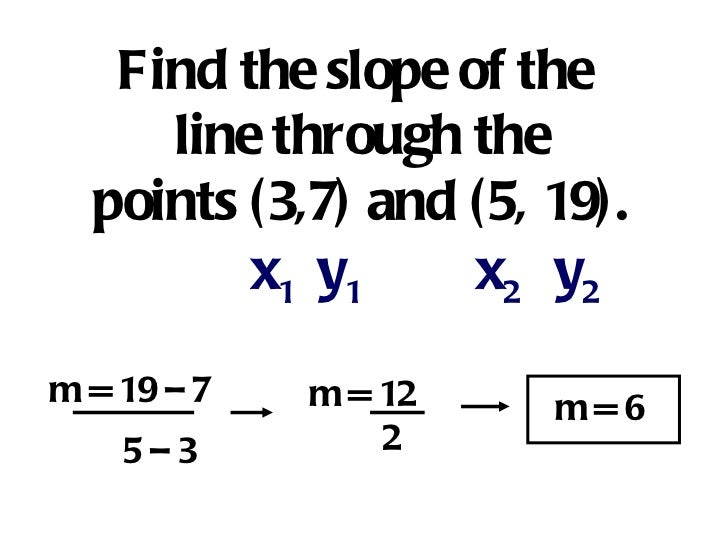 Finding Slope Given A Graph And Two Points