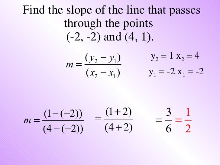 Finding slope given a graph and two points find the slope of the line that passes through the points ccuart Images