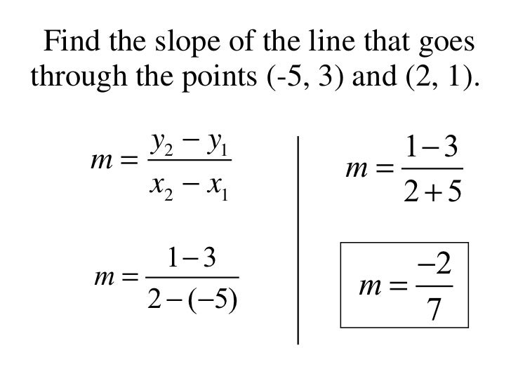 Finding slope given a graph and two points find the slope of the line that goes through the points ccuart Images