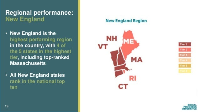 19 Regional performance: New England • New England is the highest performing region in the country, with 4 of the 5 states...