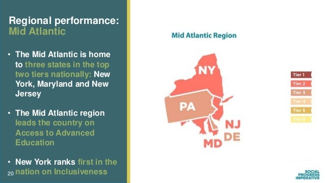 20 Regional performance: Mid Atlantic • The Mid Atlantic is home to three states in the top two tiers nationally: New York...