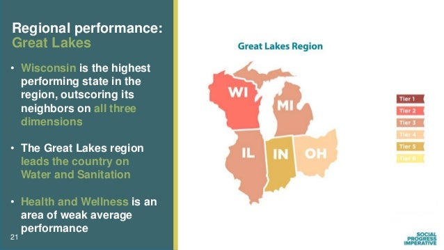 21 Regional performance: Great Lakes • Wisconsin is the highest performing state in the region, outscoring its neighbors o...